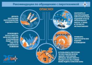 Защита населения и территорий от ЧС